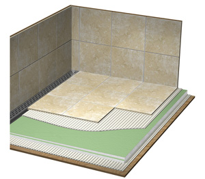 Laticrete HYDRO BAN Pre Sloped Shower Pans / Linear Drains